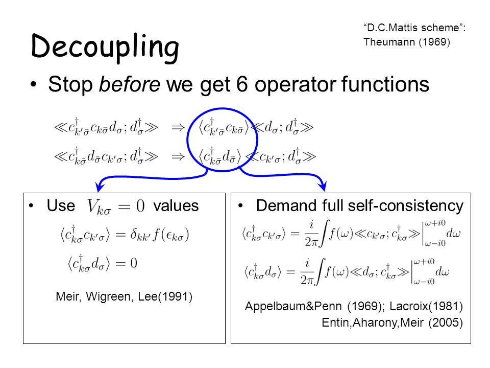 Decoupling Stop before we get 6 operator functions D.C.Mattis scheme: Theumann (1969) spin conservation Use values Meir, Wigreen, Lee(1991) Demand ful