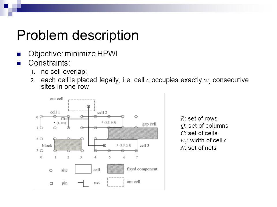 Problem description Objective: minimize HPWL Constraints: 1.