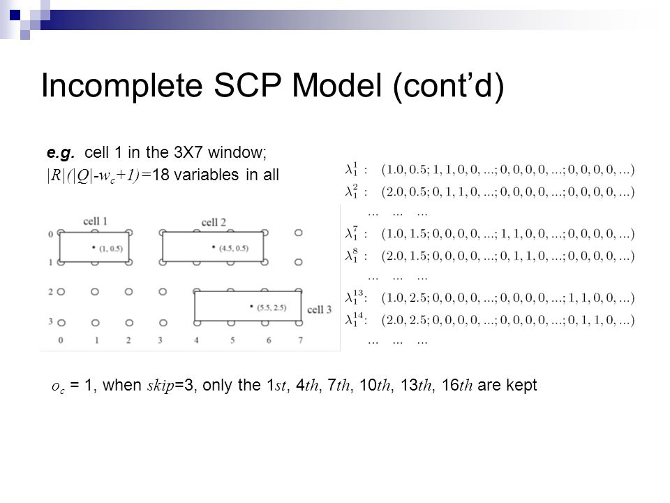 Incomplete SCP Model (contd) o c = 1, when skip =3, only the 1 st, 4 th, 7 th, 10 th, 13 th, 16 th are kept e.g.