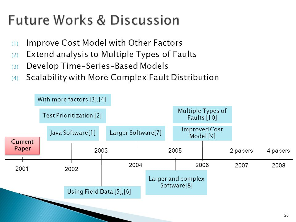 (1) Improve Cost Model with Other Factors (2) Extend analysis to Multiple Types of Faults (3) Develop Time-Series-Based Models (4) Scalability with More Complex Fault Distribution 26 Current Paper 2001 2002 2003 Java Software[1] Test Prioritization [2] With more factors [3],[4] Using Field Data [5],[6] 2004 Larger Software[7] 2005 Larger and complex Software[8] 2006 Improved Cost Model [9] Multiple Types of Faults [10] 20072008 2 papers4 papers