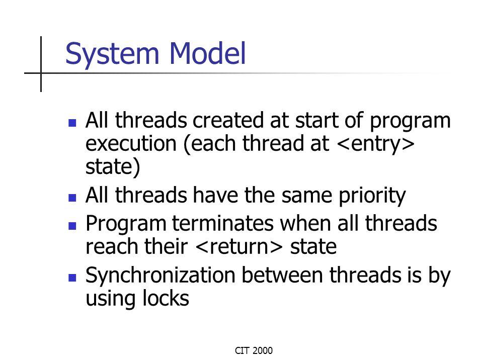 CIT 2000 Algorithm
