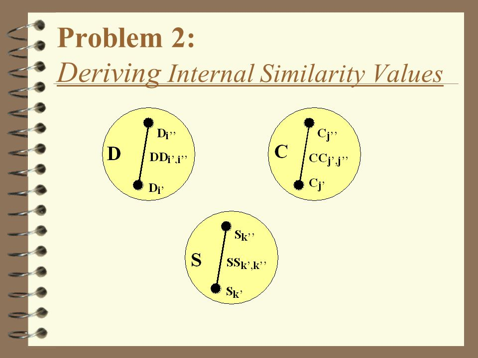 Problem 2: Deriving Internal Similarity Values