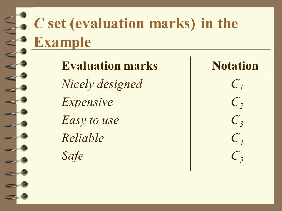 C set (evaluation marks) in the Example Evaluation marks Notation Nicely designedC 1 ExpensiveC 2 Easy to useC 3 ReliableC 4 SafeC 5