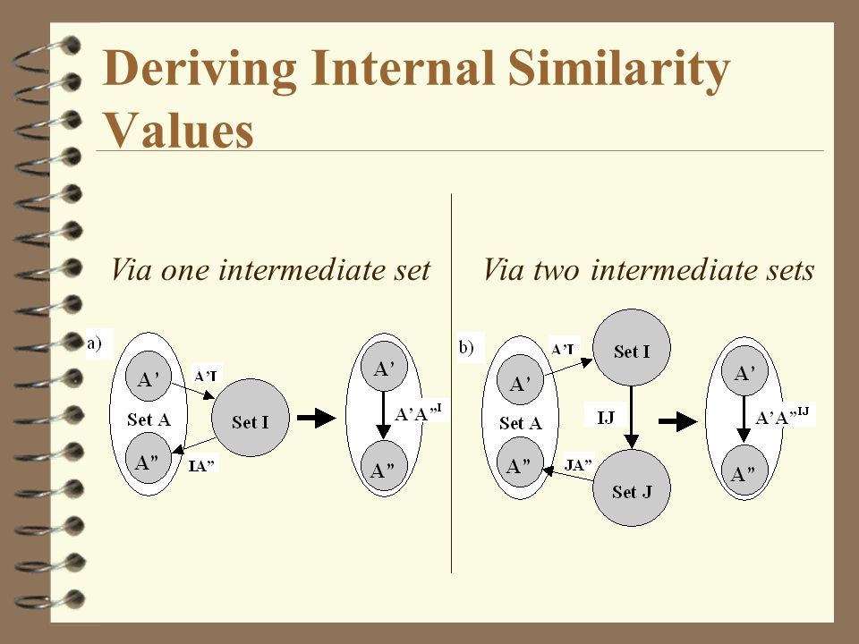 Deriving Internal Similarity Values Via one intermediate setVia two intermediate sets