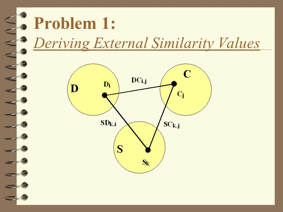 Problem 1: Deriving External Similarity Values
