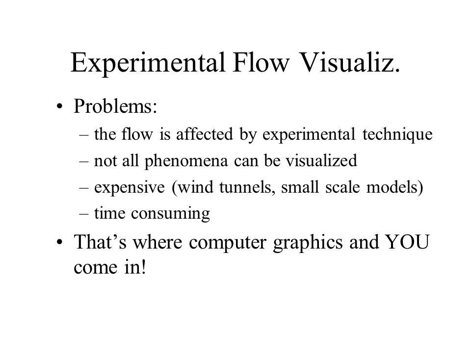 Experimental Flow Visualiz.