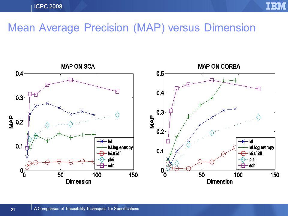 ICPC 2008 21 A Comparison of Traceability Techniques for Specifications Mean Average Precision (MAP) versus Dimension