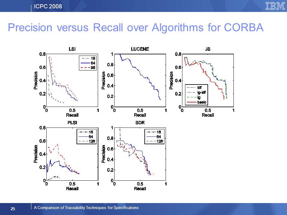 ICPC 2008 25 A Comparison of Traceability Techniques for Specifications Precision versus Recall over Algorithms for CORBA