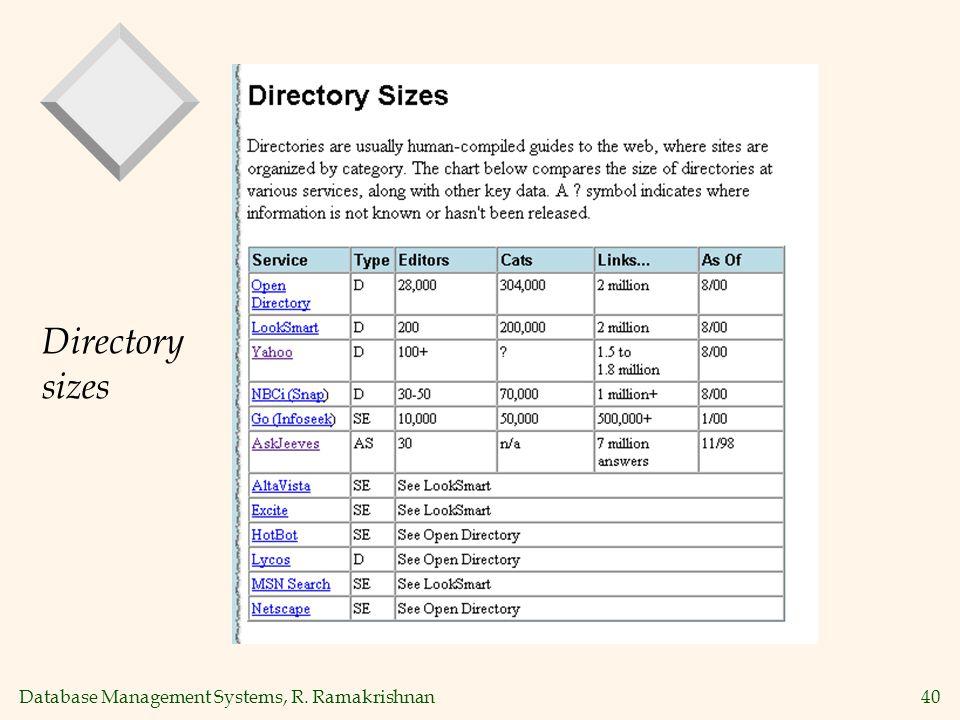 Database Management Systems, R. Ramakrishnan40 Directory sizes