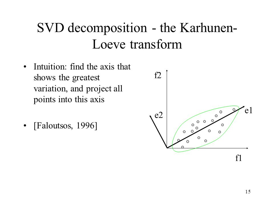 15 SVD decomposition - the Karhunen- Loeve transform Intuition: find the axis that shows the greatest variation, and project all points into this axis [Faloutsos, 1996] f1 e1 e2 f2