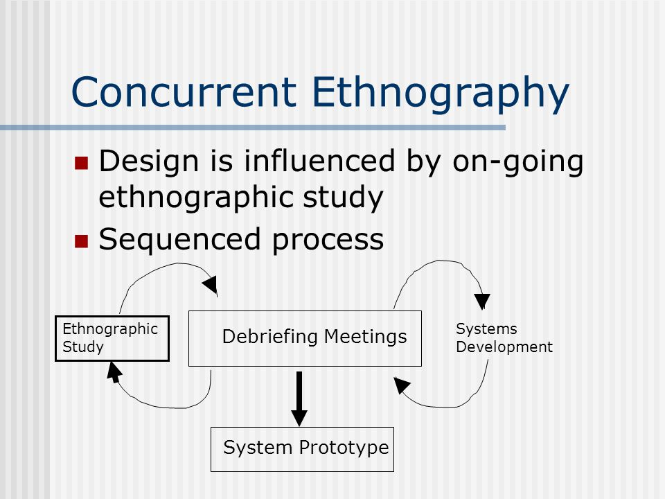 Concurrent Ethnography Design is influenced by on-going ethnographic study Sequenced process Debriefing Meetings System Prototype Ethnographic Study S