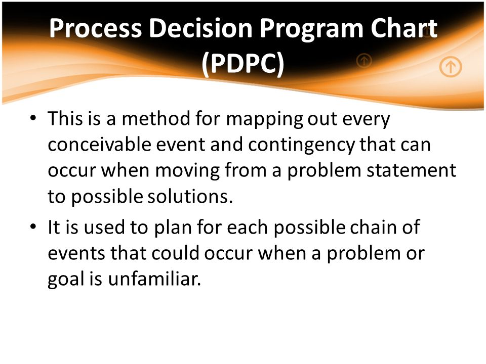 Process Decision Program Chart (PDPC) This is a method for mapping out every conceivable event and contingency that can occur when moving from a probl