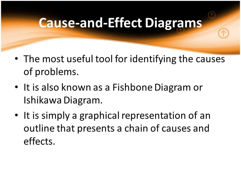 Cause-and-Effect Diagrams The most useful tool for identifying the causes of problems. It is also known as a Fishbone Diagram or Ishikawa Diagram. It