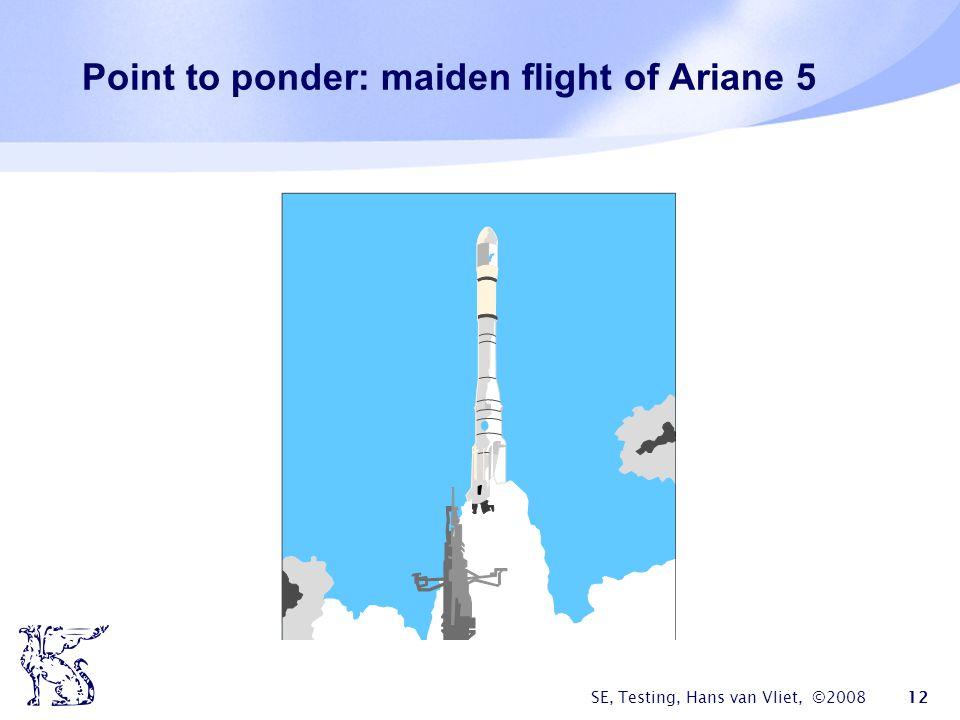 SE, Testing, Hans van Vliet, ©2008 12 Point to ponder: maiden flight of Ariane 5