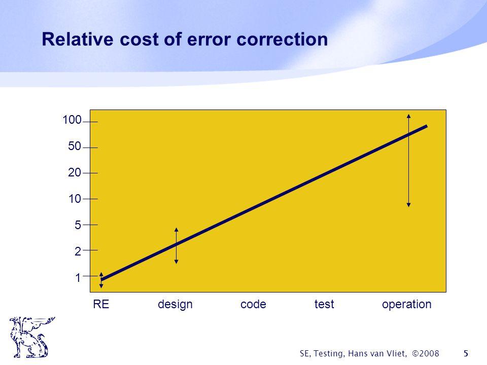 SE, Testing, Hans van Vliet, ©2008 5 Relative cost of error correction 1 2 5 10 20 50 100 REdesigncodetestoperation