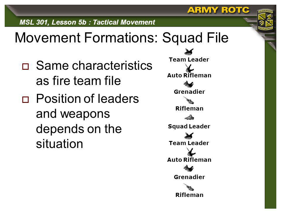 MSL 301, Lesson 5b : Tactical Movement Movement Formations: Squad File Same characteristics as fire team file Position of leaders and weapons depends