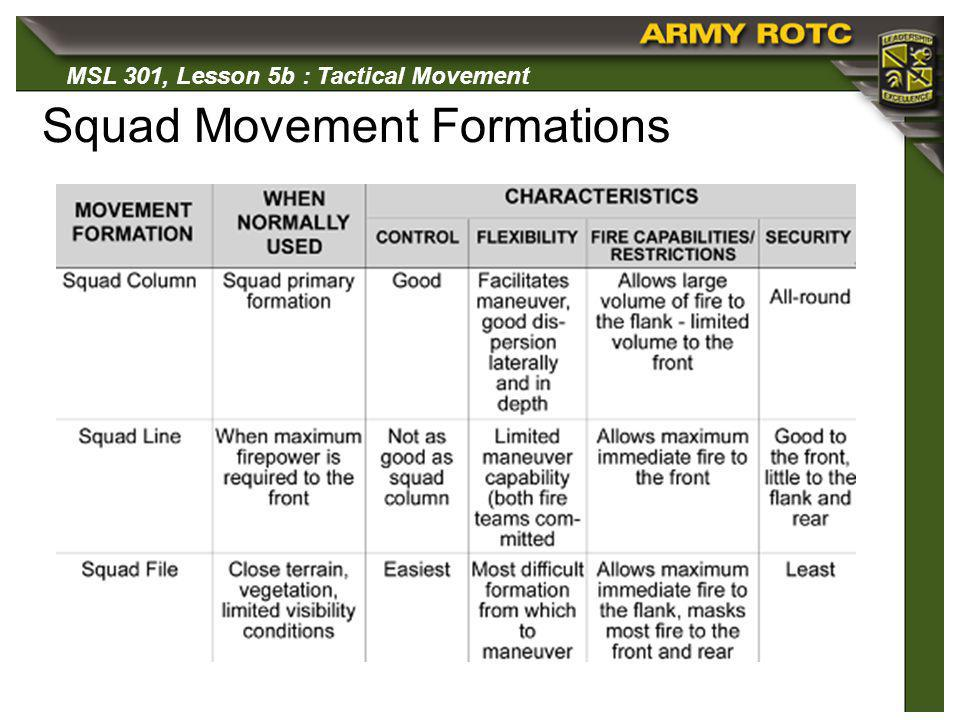 MSL 301, Lesson 5b : Tactical Movement Squad Movement Formations
