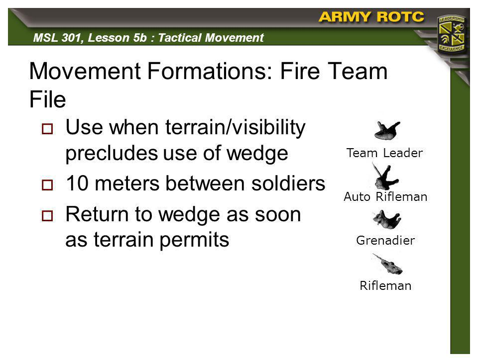 MSL 301, Lesson 5b : Tactical Movement Movement Formations: Fire Team Wedge Basic formation 10 meter interval between soldiers Expand/contract depending on terrain Team LeaderRiflemanGrenadierAuto Rifleman