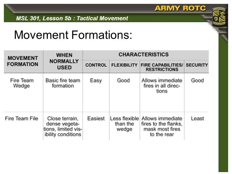 MSL 301, Lesson 5b : Tactical Movement Movement Formations: