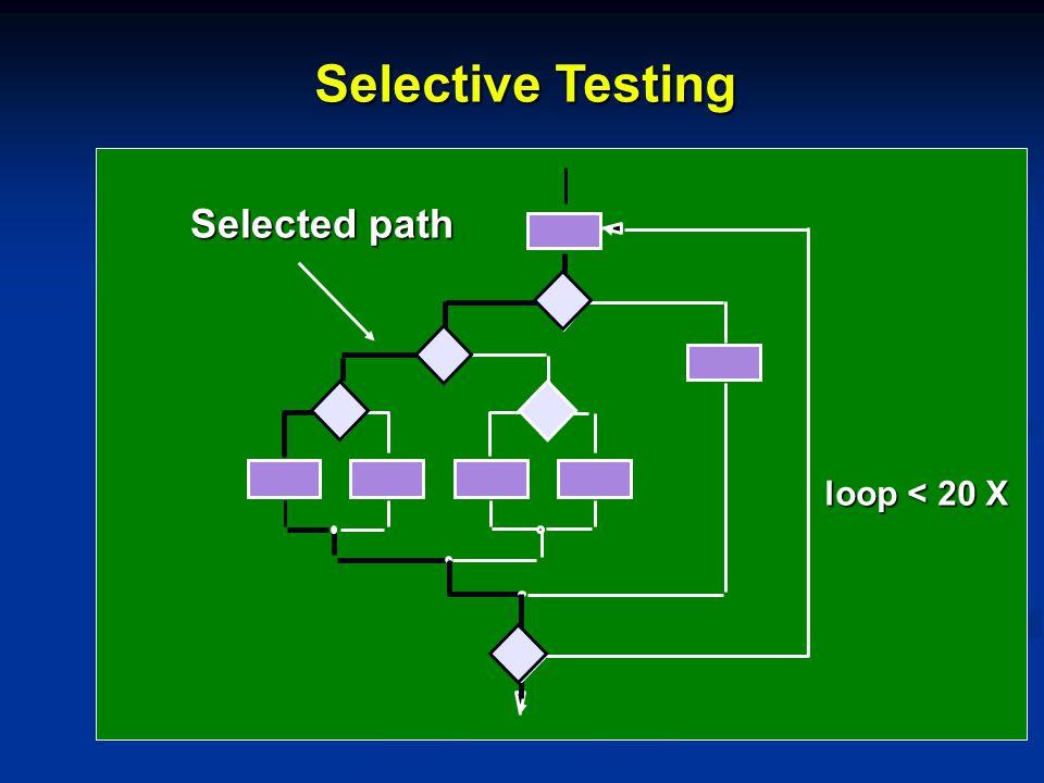 Selective Testing loop < 20 X Selected path