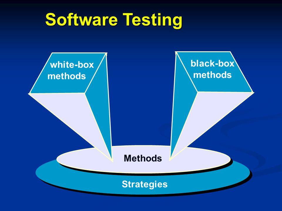 Software Testing Methods Strategies white-box methods black-box methods