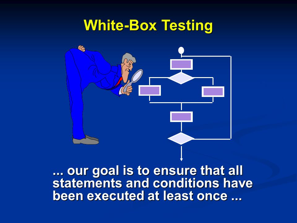 White-Box Testing... our goal is to ensure that all statements and conditions have been executed at least once...
