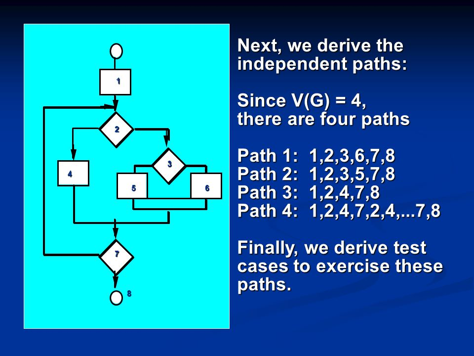 Next, we derive the independent paths: Since V(G) = 4, there are four paths Path 1: 1,2,3,6,7,8 Path 2: 1,2,3,5,7,8 Path 3: 1,2,4,7,8 Path 4: 1,2,4,7,