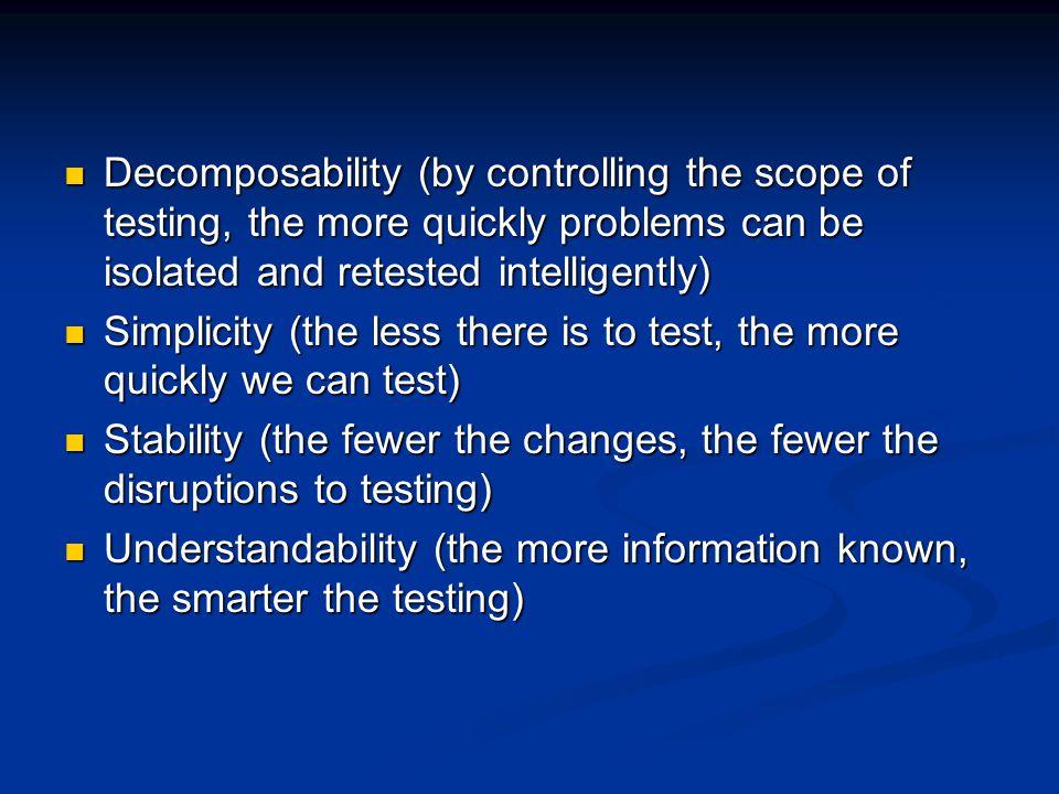 Bottom-up integration testing Bottom-up integration testing 1.