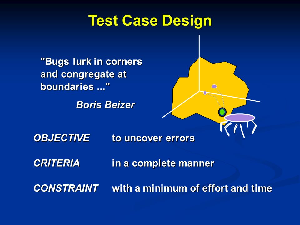 Orthogonal Array Testing Black-box technique that enables the design of a reasonably small set of test cases that provide maximum test coverage Black-box technique that enables the design of a reasonably small set of test cases that provide maximum test coverage Focus is on categories of faulty logic likely to be present in the software component (without examining the code) Focus is on categories of faulty logic likely to be present in the software component (without examining the code) Priorities for assessing tests using an orthogonal array Priorities for assessing tests using an orthogonal array 1.