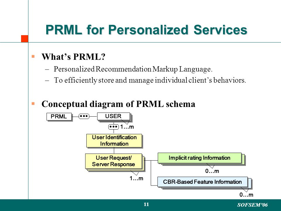 SOFSEM06 11 PRML for Personalized Services Whats PRML.