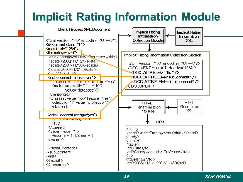 SOFSEM06 19 Implicit Rating Information Module