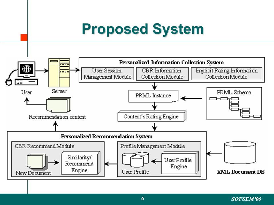 SOFSEM06 6 Proposed System