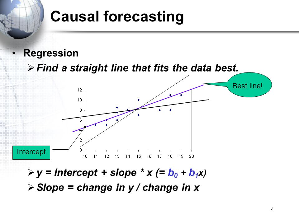 4 Causal forecasting Regression Find a straight line that fits the data best. y = Intercept + slope * x (= b 0 + b 1 x) Slope = change in y / change i