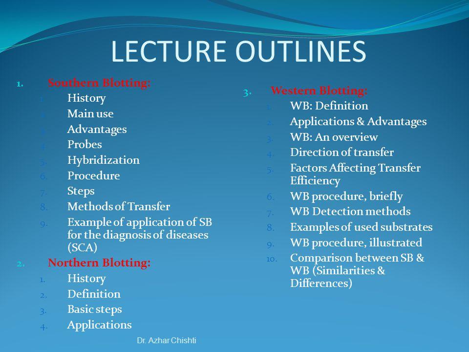 Dr.Azhar Chishti Factors Affecting Transfer Efficiency 1.