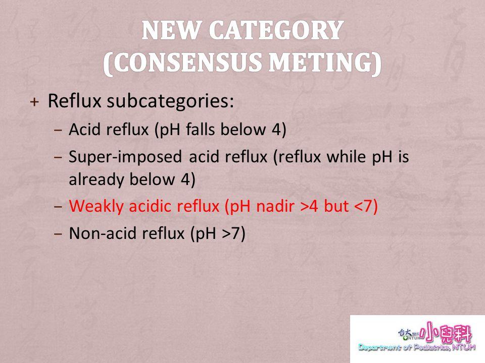 + Reflux subcategories: – Acid reflux (pH falls below 4) – Super-imposed acid reflux (reflux while pH is already below 4) – Weakly acidic reflux (pH nadir >4 but <7) – Non-acid reflux (pH >7)