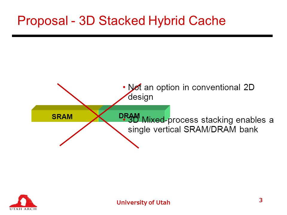 University of Utah 4 Executive Summary 3D stacked hybrid cache design Synergistic proposals to improve performance and power efficiency –Optimizing Capacity Reconfigurable cache hierarchy –Optimizing Communication Page coloring for effective data placement - reduced communication Tailor-made on-chip interconnection network - quicker communication Up to 62% performance increase