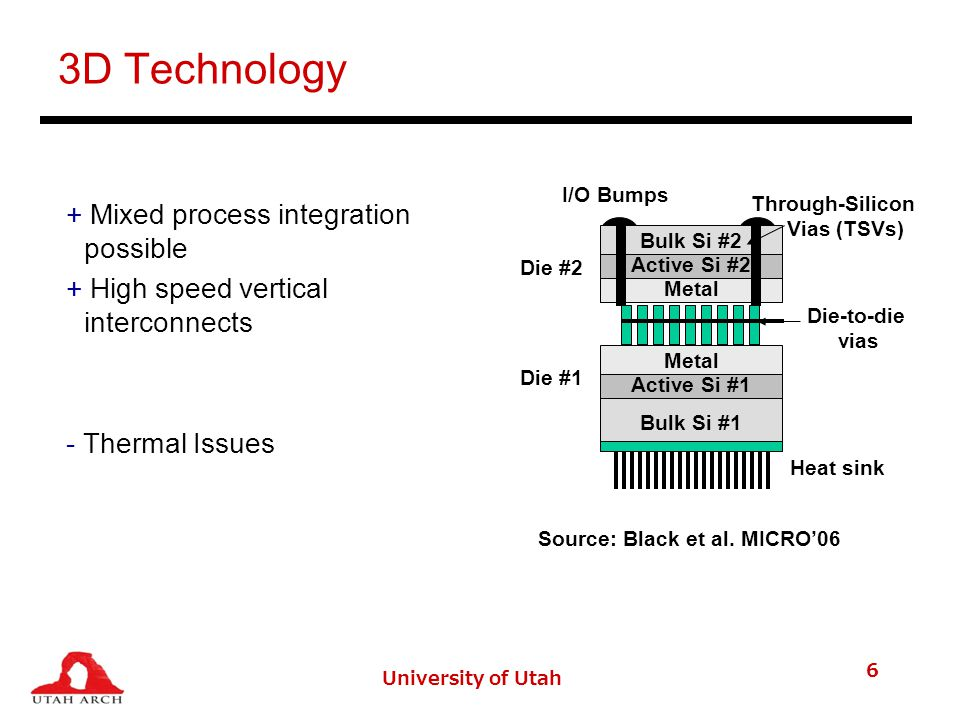University of Utah 7 Baseline Model Lower die - 16 Processing cores Upper die - 16 SRAM Banks, with grid based on-chip network
