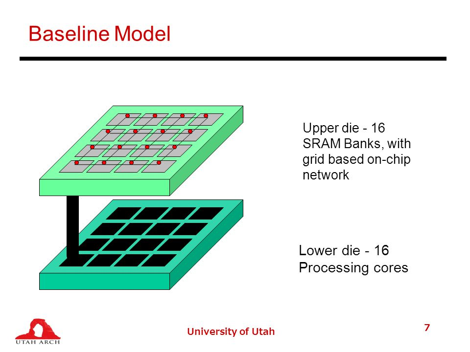 University of Utah 8 Outline Overview of 3D Technology Technique I - Reconfigurable Cache Hierarchy Technique II - On-chip Interconnection Network Technique III - Page coloring Evaluation Conclusions