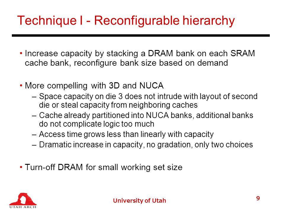 SRAM-DRAM Hits with Reconfiguration University of Utah 30