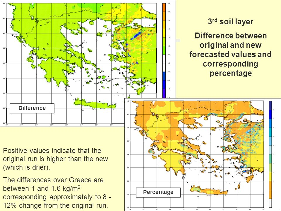 3 rd soil layer Difference between original and new forecasted values and corresponding percentage Positive values indicate that the original run is h