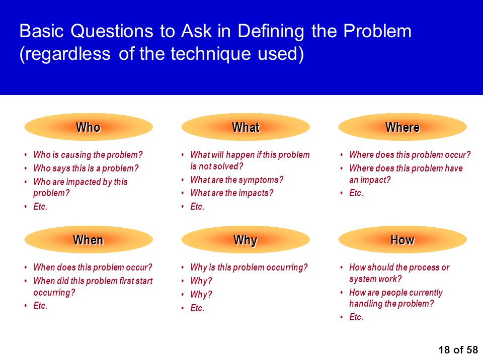 18 of 58 Basic Questions to Ask in Defining the Problem (regardless of the technique used) Who is causing the problem? Who says this is a problem? Who