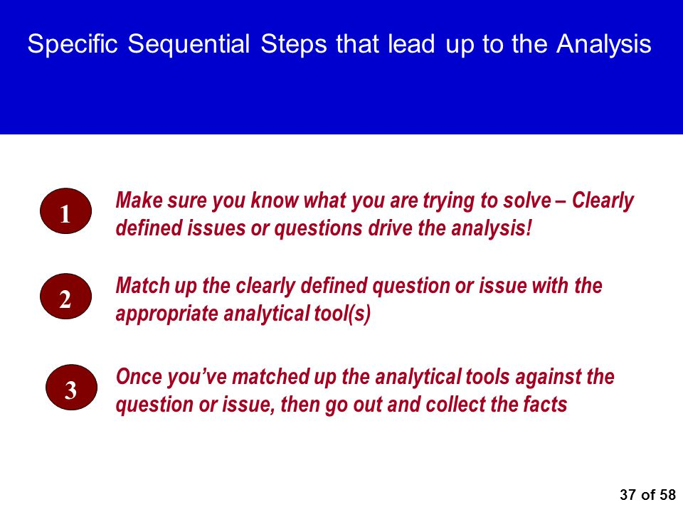 37 of 58 Specific Sequential Steps that lead up to the Analysis Make sure you know what you are trying to solve – Clearly defined issues or questions