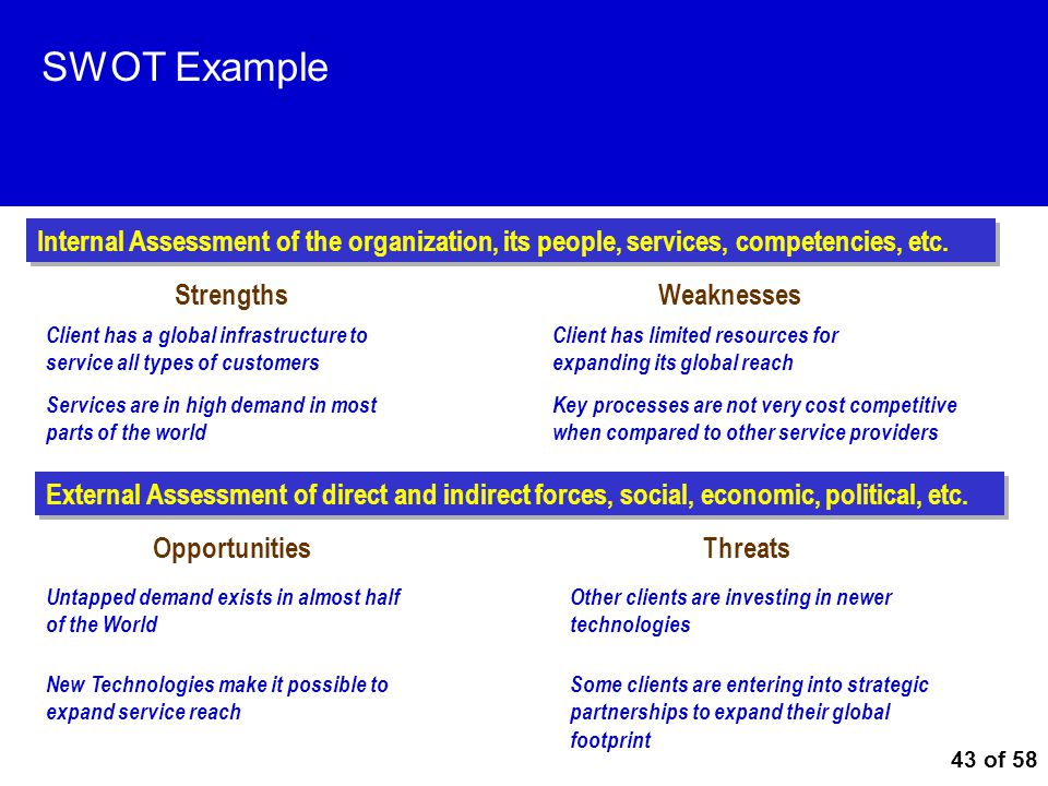 43 of 58 SWOT Example Internal Assessment of the organization, its people, services, competencies, etc. External Assessment of direct and indirect for