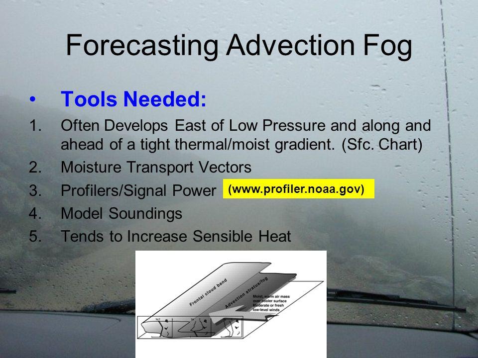 Forecasting Advection Fog UPS