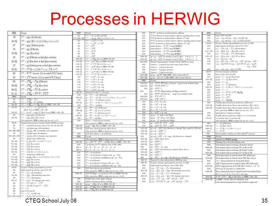 CTEQ School July 0635 Processes in HERWIG