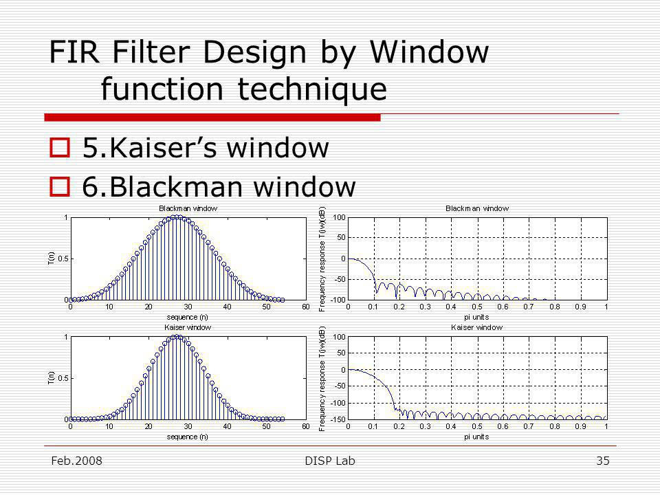 Feb.2008DISP Lab35 5.Kaisers window 6.Blackman window FIR Filter Design by Window function technique