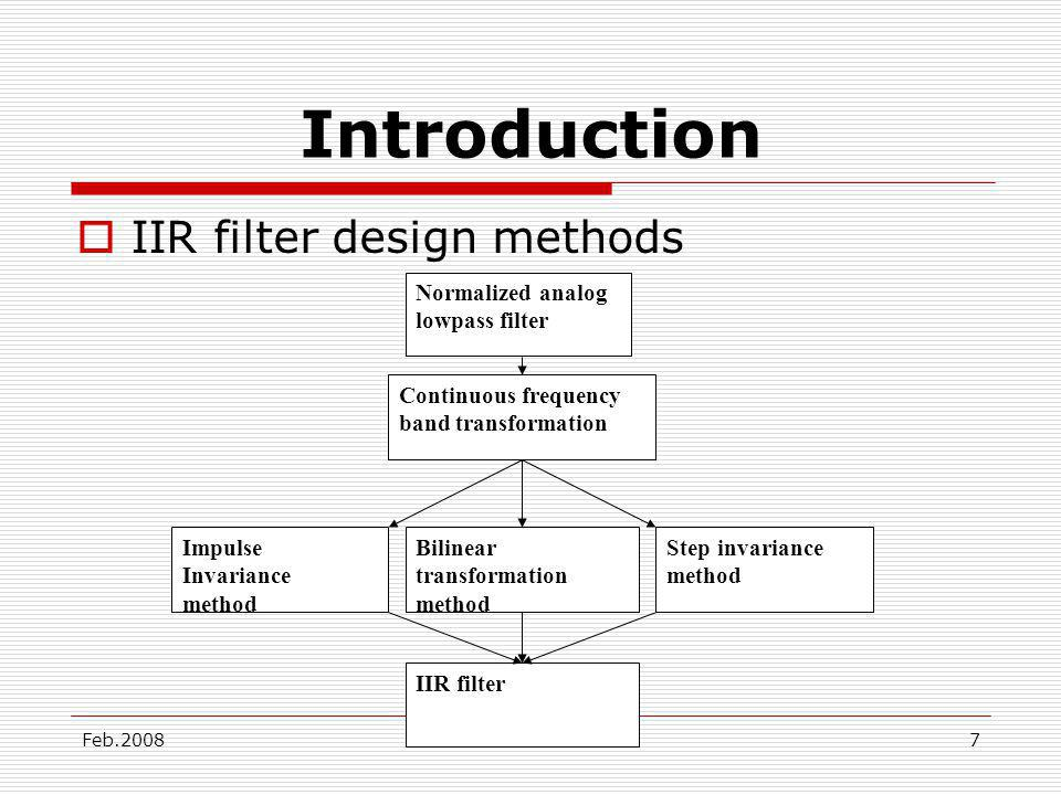 Feb.2008DISP Lab7 Introduction IIR filter design methods Continuous frequency band transformation Impulse Invariance method Bilinear transformation method Step invariance method IIR filter Normalized analog lowpass filter