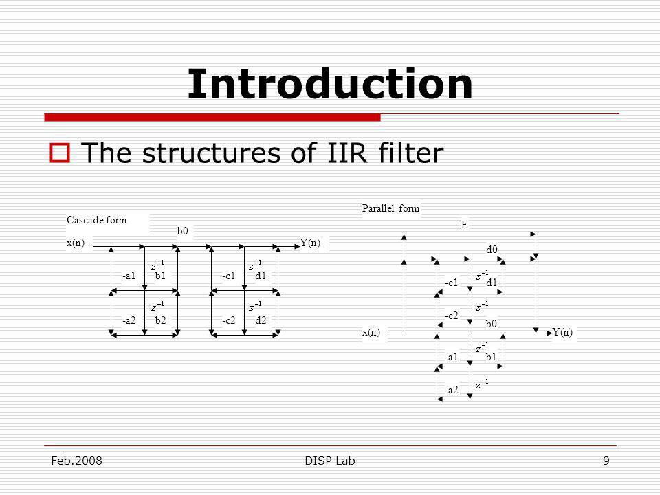 Feb.2008DISP Lab50 FIR Filter Design by MSE 2.when n, when n =, n 0, when n =, n = 0, 3.