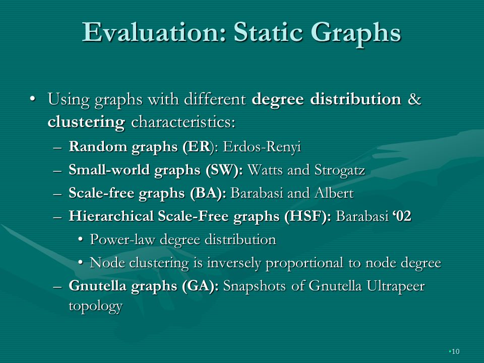 Evaluation: Static Graphs Using graphs with different degree distribution & clustering characteristics:Using graphs with different degree distribution & clustering characteristics: –Random graphs (ER): Erdos-Renyi –Small-world graphs (SW): Watts and Strogatz –Scale-free graphs (BA): Barabasi and Albert –Hierarchical Scale-Free graphs (HSF): Barabasi 02 Power-law degree distributionPower-law degree distribution Node clustering is inversely proportional to node degreeNode clustering is inversely proportional to node degree –Gnutella graphs (GA): Snapshots of Gnutella Ultrapeer topology 1010