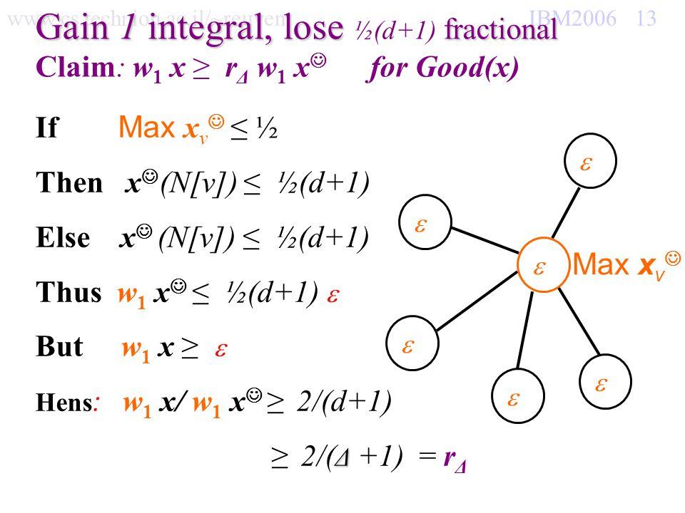 www.cs.technion.ac.il/~reuven IBM2006 13 Gain 1 integral, lose fractional Gain 1 integral, lose ½(d+1) fractional Claim: w 1 x r Δ w 1 x for Good(x) Max x v If Max x v ½ Then x (N[v]) ½(d+1) Else x (N[v]) ½(d+1) Thus w 1 x ½(d+1) But w 1 x Hens : w 1 x/ w 1 x 2/(d+1) Δ 2/( Δ +1) = r Δ